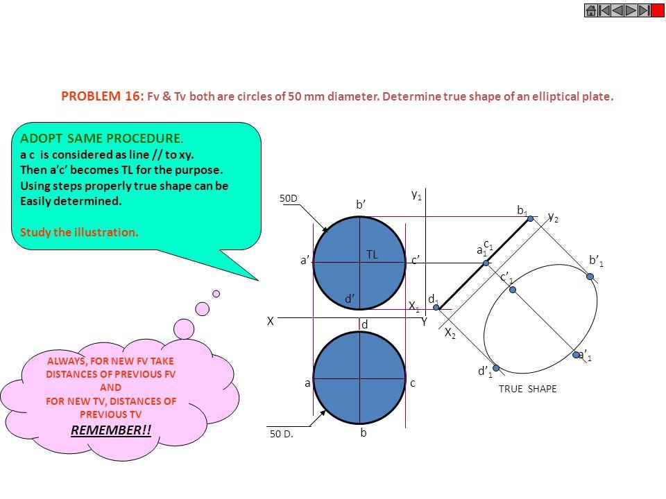 x1x1 y1y1 c' 1 b' 1 a' 1 x2x2 y2y2 b1b1 c1c1 d1d1 TRUE SHAPE 90 0 c' T L XY a' b' b c a 10 20 15 1' 1 40 50 25 Problem 15: Fv & Tv of a triangular pla
