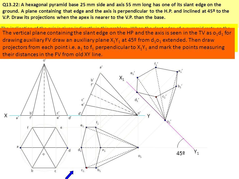 45 0 30 0 a1 b2 c3 d4 a'b' c'd' 1'2' 3'4' a'b' 1'2' 3'4' a1a1 b1b1 c'd' c1c1 d1d1 2121 3131 4141 1 11'11' 1 2121 4141 a1a1 d1d1 3131 b1b1 c1c1 21'21'