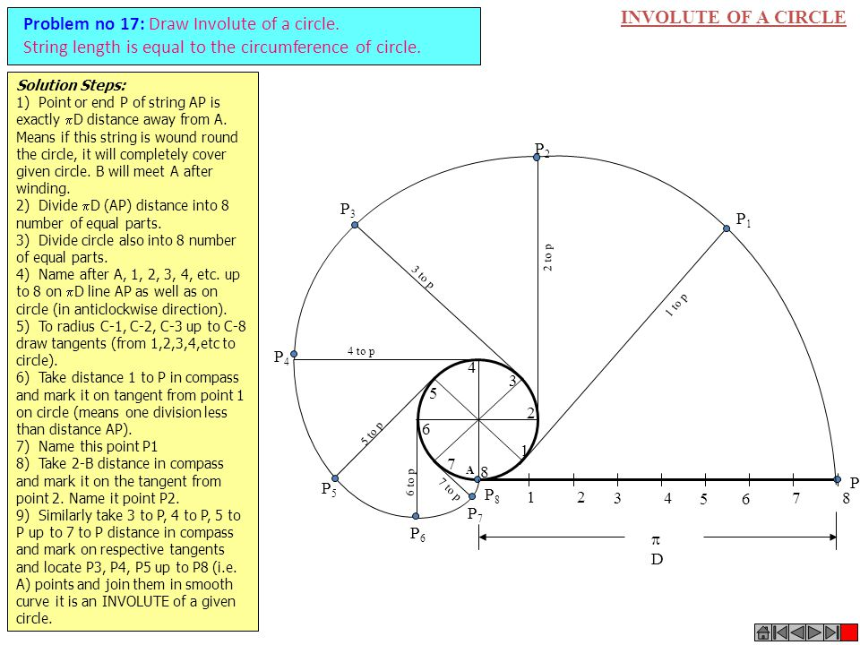 CYCLOID: IT IS A LOCUS OF A POINT ON THE PERIPHERY OF A CIRCLE WHICH ROLLS ON A STRAIGHT LINE PATH.