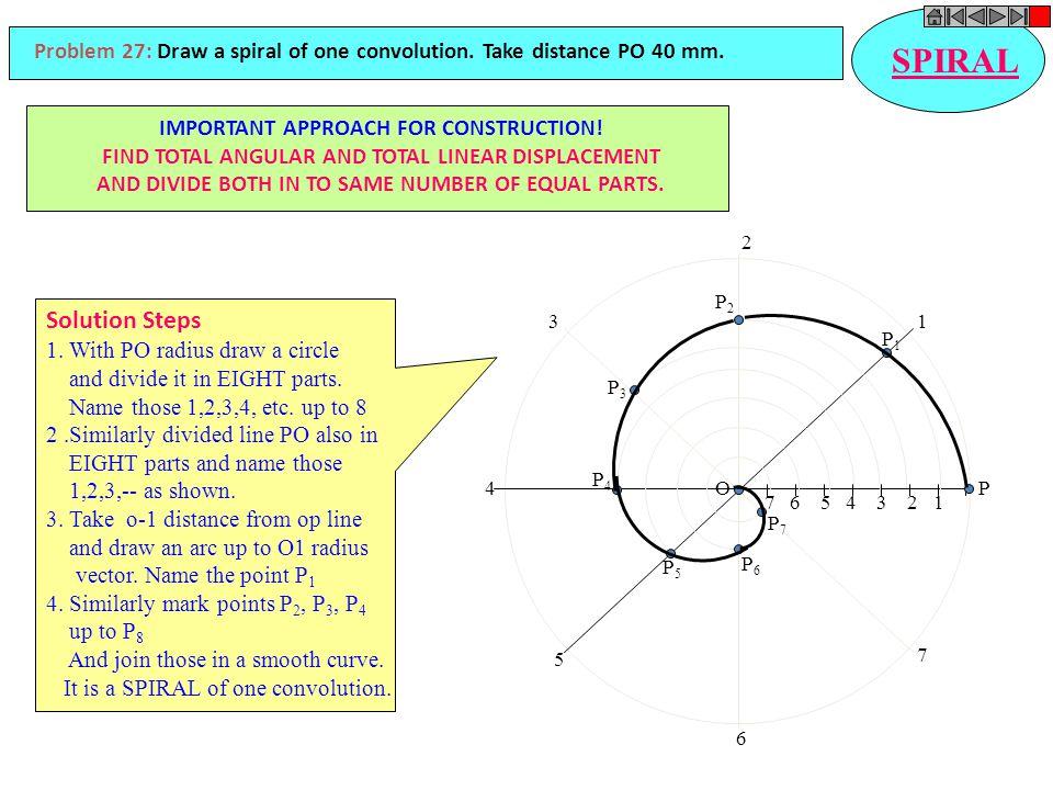 O P OP=Radius of directing circle=75mm C PC=Radius of generating circle=25mm θ θ=r/R X360º= 25/75 X360º=120º 1 2 3 4 5 6 7 8 9 10 11 12 c2c2 c1c1 c3c3