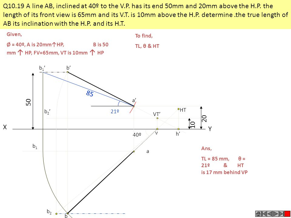 Q10.23:Two lines AB & AC make an angle of 120 between them in their FV & TV.