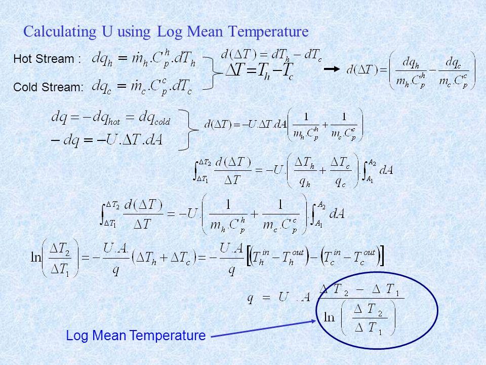 Calculating U using Log Mean Temperature Hot Stream : Cold Stream: Log Mean Temperature