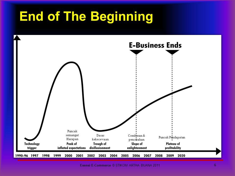 End of The Beginning 6 Comberan & pencerahan Puncak Pendapatan Dasar kekecewaan Puncak semangat Harapan Esensi E-Commerce © STIKOM ARTHA BUANA 2011