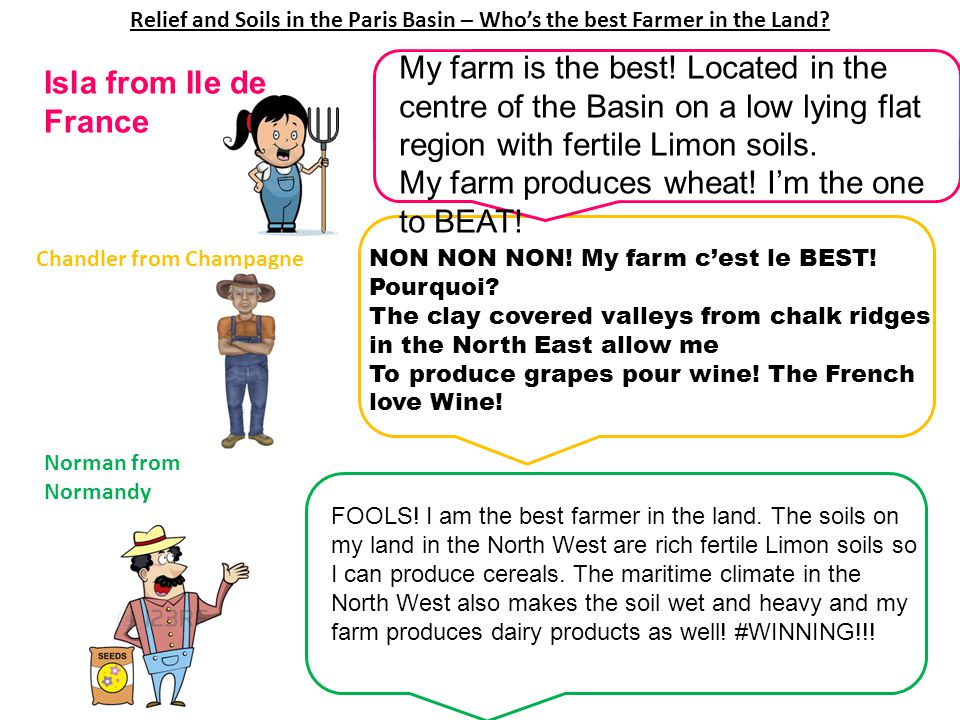 I Relief and Soils in the Paris Basin – Who's the best Farmer in the Land.