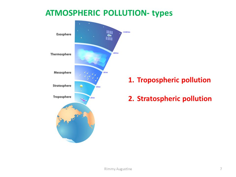 1.Tropospheric pollution a.Gaseous air pollutants  Oxides of sulphur  Oxides of nitrogen  Oxides of carbon  hydrocarbons b.Particulate pollutants Smoke Dust Mists Fumes 8Rimmy Augustine
