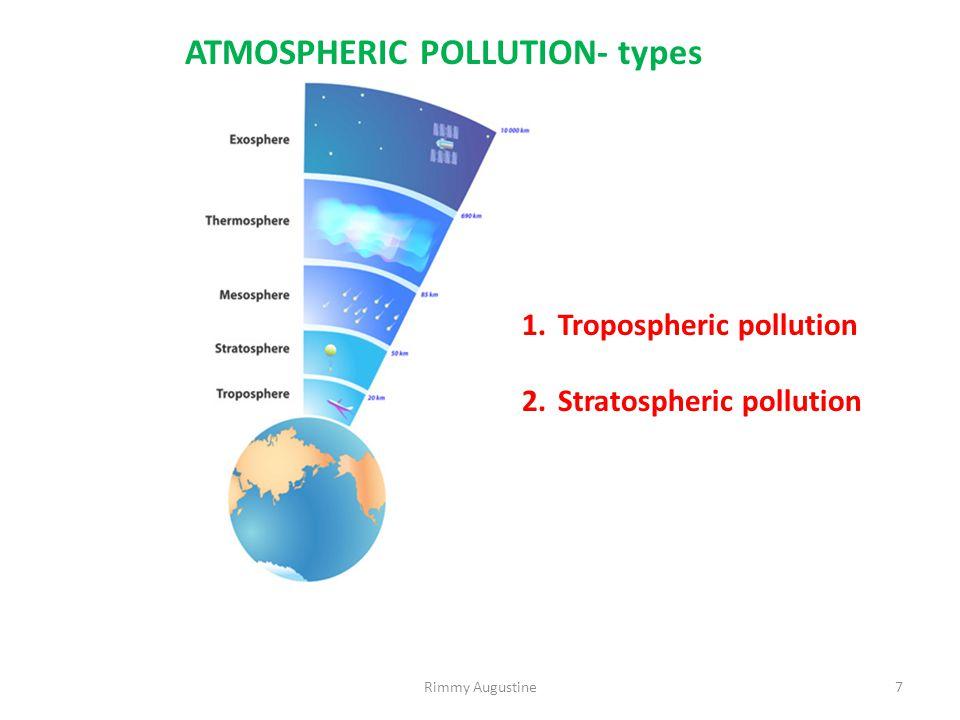 28Rimmy Augustine Stratospheric Pollution Ozone hole