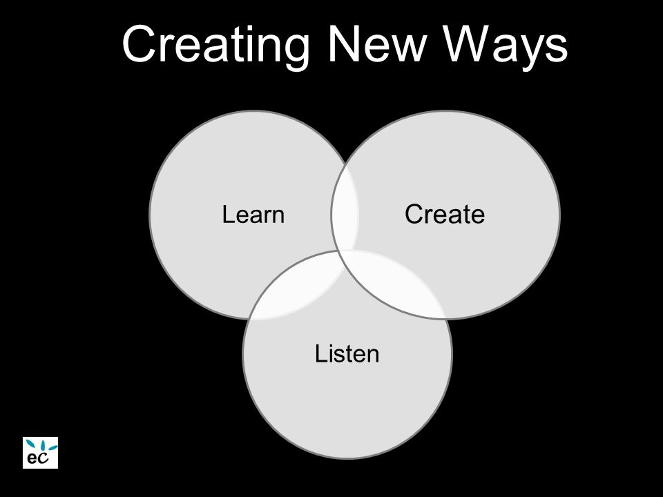 Listening to what is happening is the source of any learning.