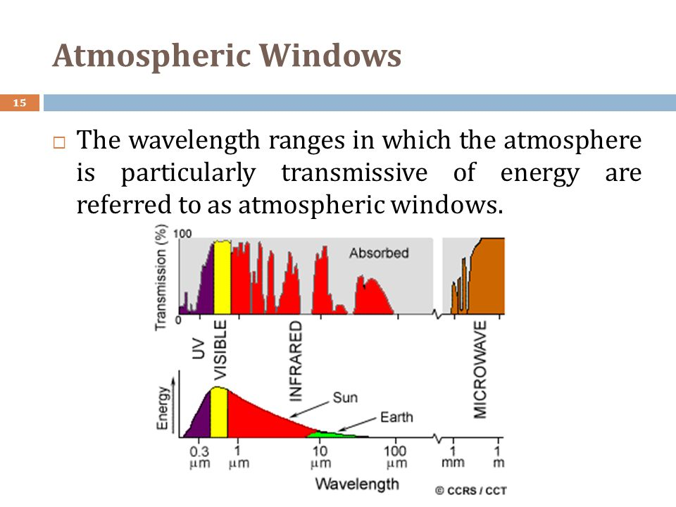 Atmospheric Windows 15  The wavelength ranges in which the atmosphere is particularly transmissive of energy are referred to as atmospheric windows.