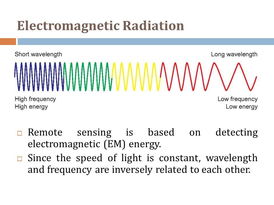 Electromagnetic Radiation  Remote sensing is based on detecting electromagnetic (EM) energy.