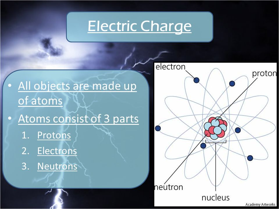 Electric Charge All objects are made up of atoms Atoms consist of 3 parts 1.Protons 2.Electrons 3.Neutrons