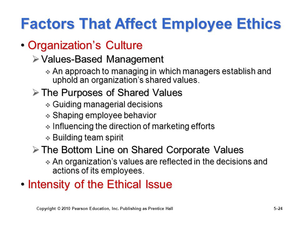 Copyright © 2010 Pearson Education, Inc. Publishing as Prentice Hall 5–24 Factors That Affect Employee Ethics Organization's CultureOrganization's Cul