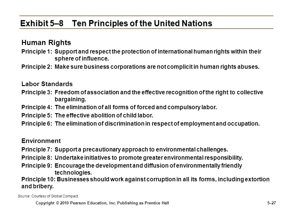 Copyright © 2010 Pearson Education, Inc. Publishing as Prentice Hall 5–27 Exhibit 5–8Ten Principles of the United Nations Human Rights Principle 1: Su