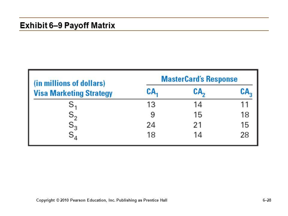 Copyright © 2010 Pearson Education, Inc. Publishing as Prentice Hall 6–28 Exhibit 6–9 Payoff Matrix