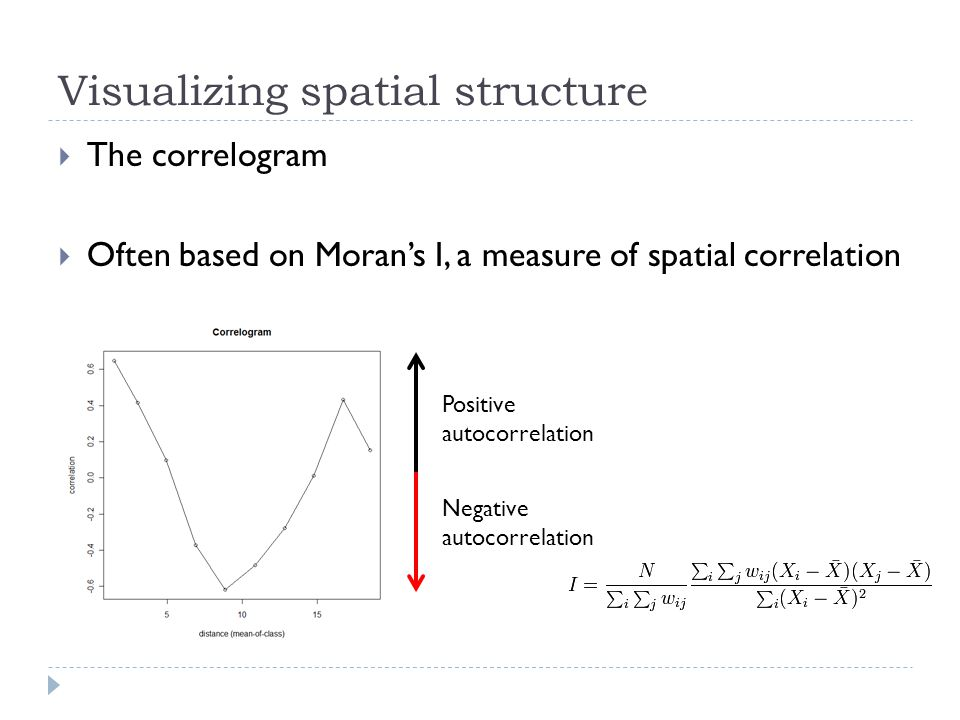 Visualizing spatial structure  The correlogram  Often based on Moran's I, a measure of spatial correlation Positive autocorrelation Negative autocorrelation