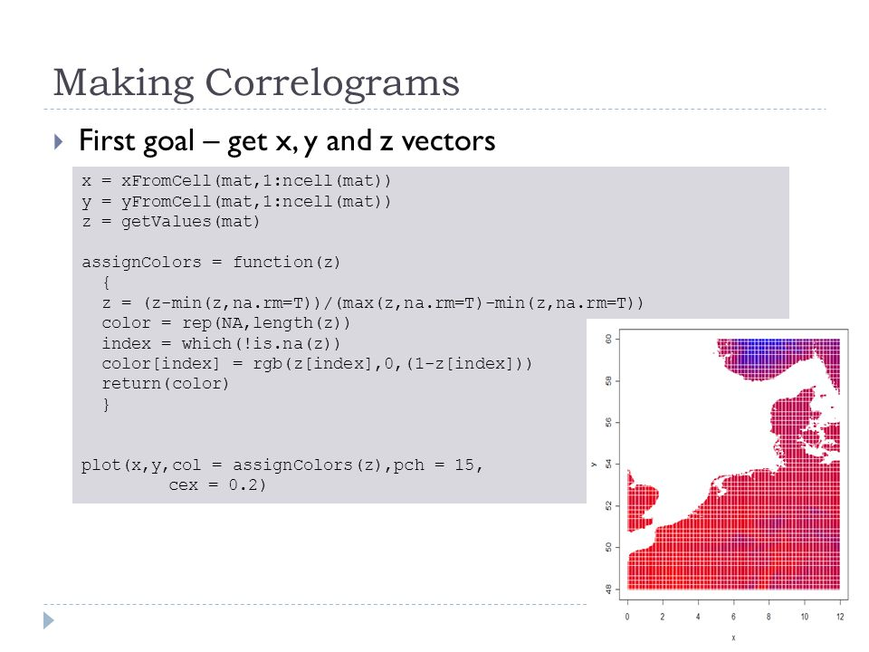 Making Correlograms  First goal – get x, y and z vectors x = xFromCell(mat,1:ncell(mat)) y = yFromCell(mat,1:ncell(mat)) z = getValues(mat) assignColors = function(z) { z = (z-min(z,na.rm=T))/(max(z,na.rm=T)-min(z,na.rm=T)) color = rep(NA,length(z)) index = which(!is.na(z)) color[index] = rgb(z[index],0,(1-z[index])) return(color) } plot(x,y,col = assignColors(z),pch = 15, cex = 0.2)