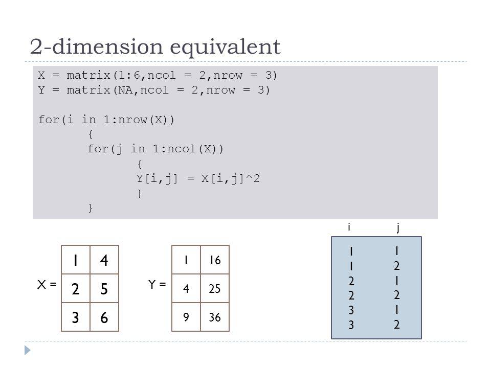 2-dimension equivalent X = matrix(1:6,ncol = 2,nrow = 3) Y = matrix(NA,ncol = 2,nrow = 3) for(i in 1:nrow(X)) { for(j in 1:ncol(X)) { Y[i,j] = X[i,j]^2 } 14 X = 25 36 116 Y = 425 936 ijij 112233112233 121212121212