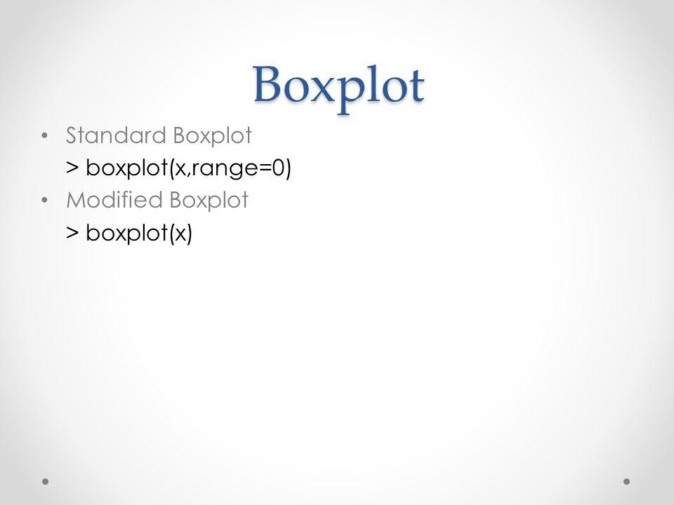 Boxplot Standard Boxplot > boxplot(x,range=0) Modified Boxplot > boxplot(x)
