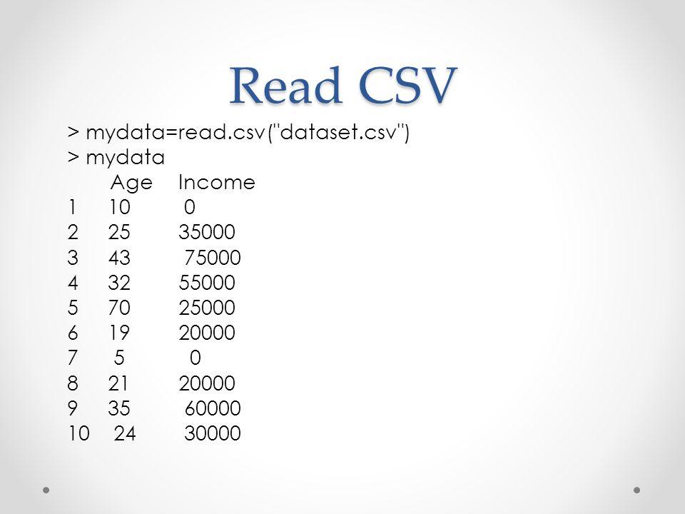 Read CSV > mydata=read.csv( dataset.csv ) > mydata Age Income 1 10 0 2 25 35000 3 43 75000 4 32 55000 5 70 25000 6 19 20000 7 5 0 8 21 20000 9 35 60000 10 24 30000