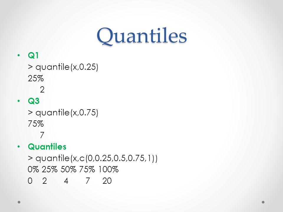 Quantiles Q1 > quantile(x,0.25) 25% 2 Q3 > quantile(x,0.75) 75% 7 Quantiles > quantile(x,c(0,0.25,0.5,0.75,1)) 0% 25% 50% 75% 100% 0 2 4 7 20