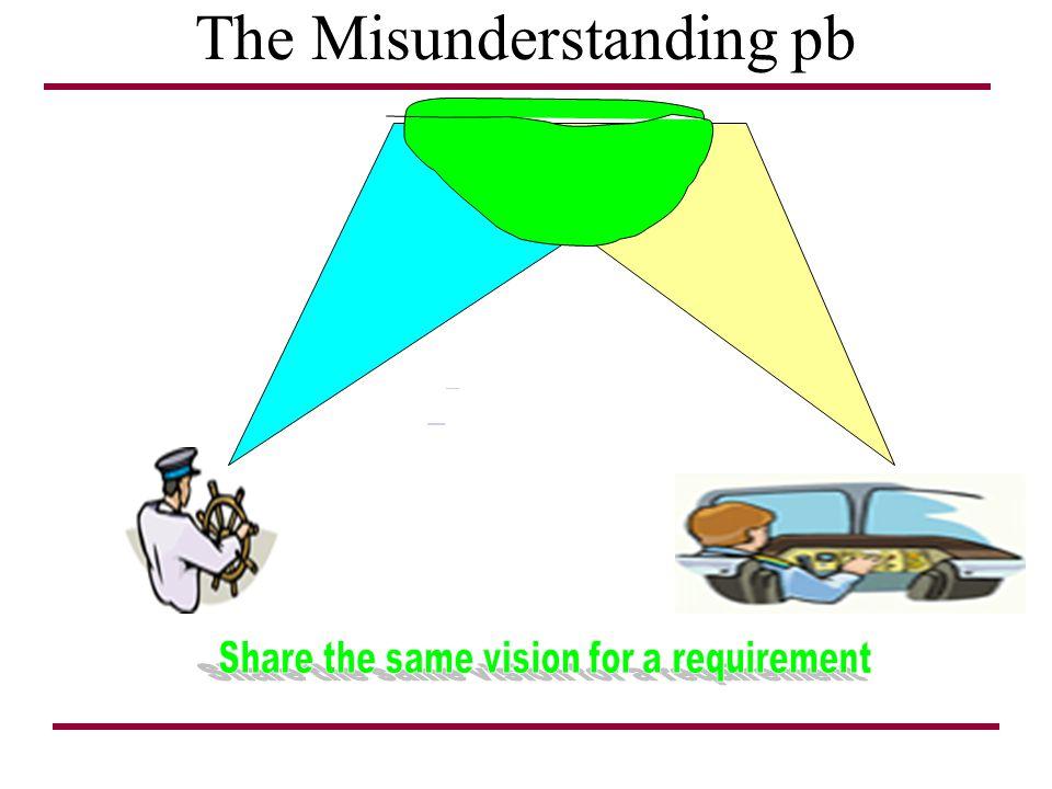 The Misunderstanding pb