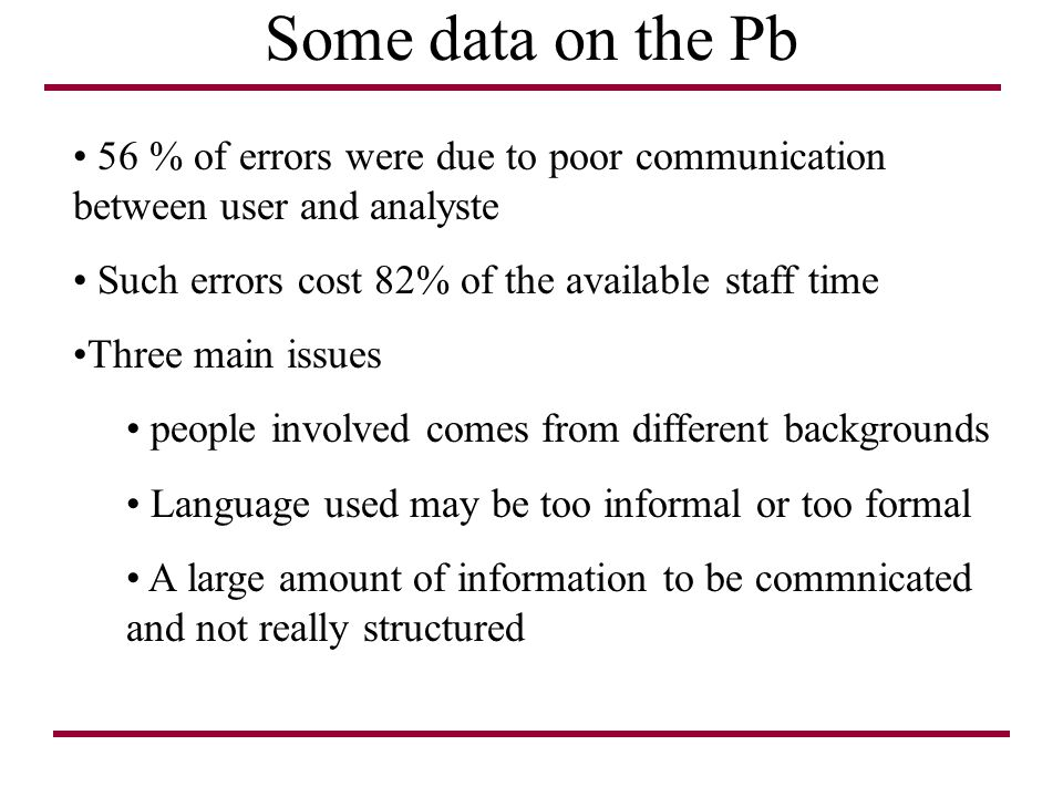 Some data on the Pb 56 % of errors were due to poor communication between user and analyste Such errors cost 82% of the available staff time Three mai