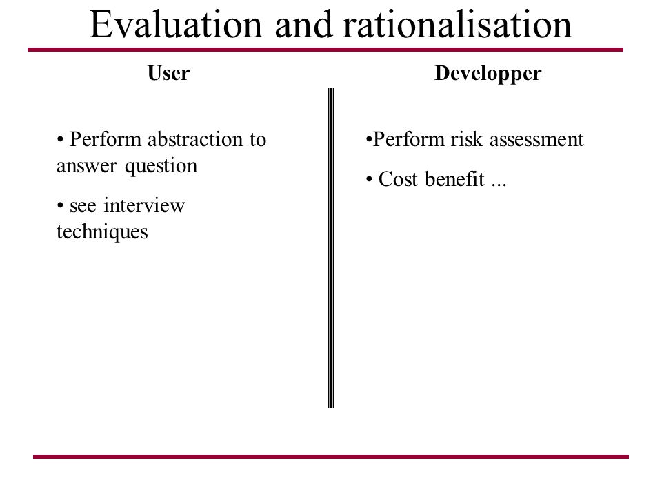 Evaluation and rationalisation UserDevelopper Perform abstraction to answer question see interview techniques Perform risk assessment Cost benefit...