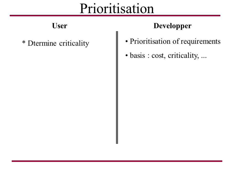 Prioritisation UserDevelopper * Dtermine criticality Prioritisation of requirements basis : cost, criticality,...
