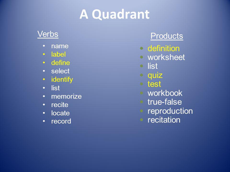 A Quadrant name label define select identify list memorize recite locate record definition worksheet list quiz test workbook true-false reproduction recitation Verbs Products
