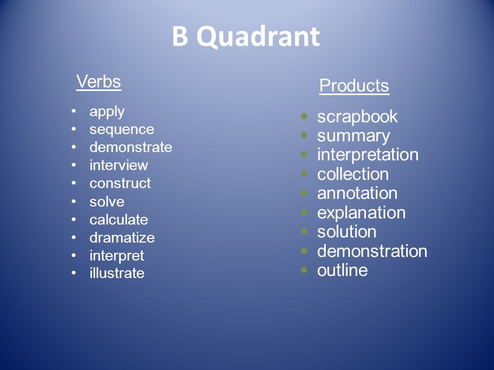 B Quadrant apply sequence demonstrate interview construct solve calculate dramatize interpret illustrate scrapbook summary interpretation collection annotation explanation solution demonstration outline Verbs Products