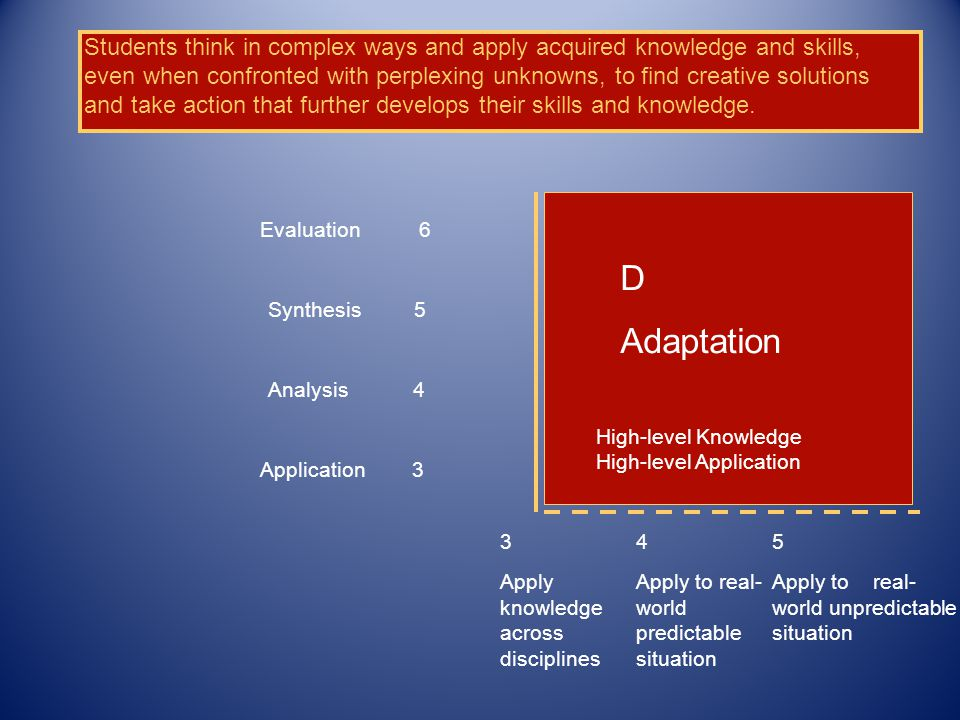 3 Apply knowledge across disciplines 4 Apply to real- world predictable situation 5 Apply to real- world unpredictable situation Application 3 Analysis 4 Synthesis 5 Evaluation 6 D Adaptation Students think in complex ways and apply acquired knowledge and skills, even when confronted with perplexing unknowns, to find creative solutions and take action that further develops their skills and knowledge.