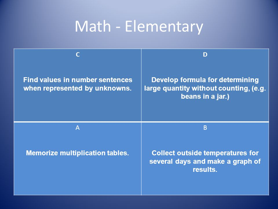 Math - Elementary C Find values in number sentences when represented by unknowns.