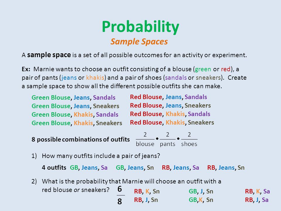 Probability Sample Spaces Ex: Marnie wants to choose an outfit consisting of a blouse (green or red), a pair of pants (jeans or khakis) and a pair of shoes (sandals or sneakers).