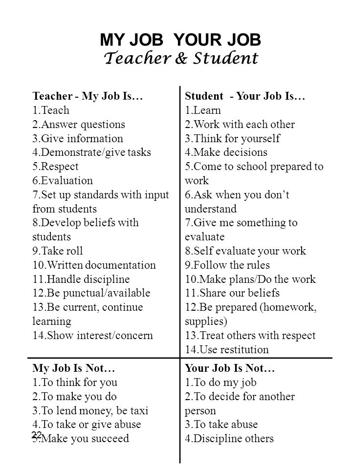 22 MY JOB YOUR JOB Teacher & Student Teacher - My Job Is… 1.Teach 2.Answer questions 3.Give information 4.Demonstrate/give tasks 5.Respect 6.Evaluation 7.Set up standards with input from students 8.Develop beliefs with students 9.Take roll 10.Written documentation 11.Handle discipline 12.Be punctual/available 13.Be current, continue learning 14.Show interest/concern Student - Your Job Is… 1.Learn 2.Work with each other 3.Think for yourself 4.Make decisions 5.Come to school prepared to work 6.Ask when you don't understand 7.Give me something to evaluate 8.Self evaluate your work 9.Follow the rules 10.Make plans/Do the work 11.Share our beliefs 12.Be prepared (homework, supplies) 13.Treat others with respect 14.Use restitution My Job Is Not… 1.To think for you 2.To make you do 3.To lend money, be taxi 4.To take or give abuse 5.Make you succeed Your Job Is Not… 1.To do my job 2.To decide for another person 3.To take abuse 4.Discipline others