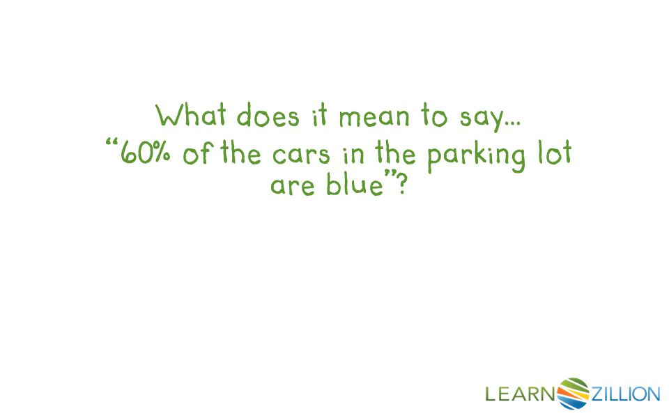 What does it mean to say… 60% of the cars in the parking lot are blue