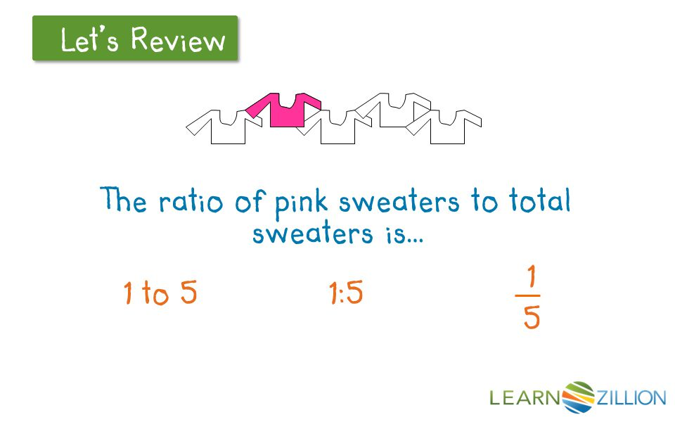 The ratio of pink sweaters to total sweaters is… 1 to 51:5 5 1