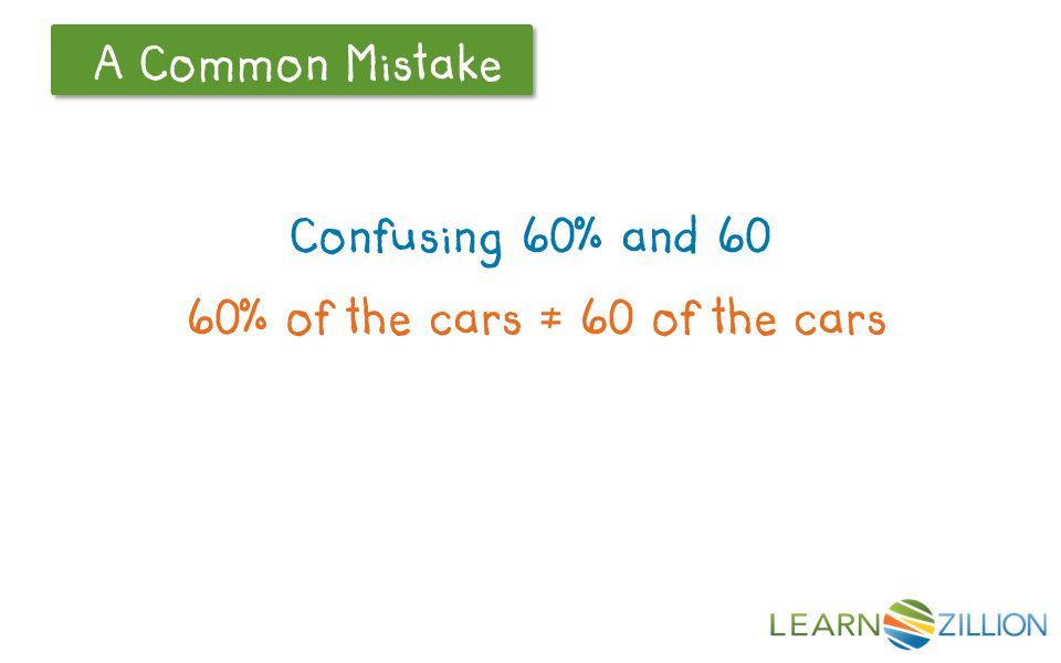 Let's Review A Common Mistake Confusing 60% and 60 60% of the cars ≠ 60 of the cars