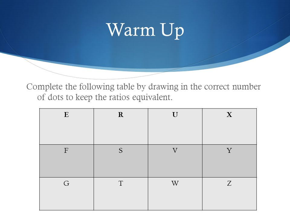 Warm Up Complete the following table by drawing in the correct number of dots to keep the ratios equivalent. ERUX FSVY GTWZ