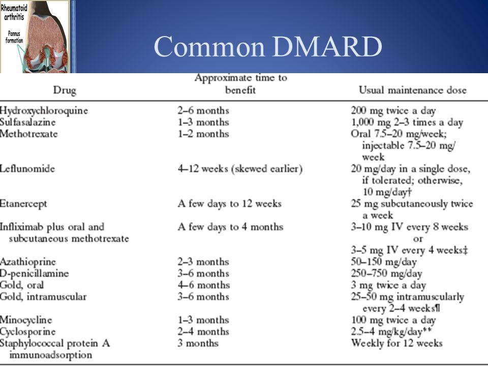 Common DMARD