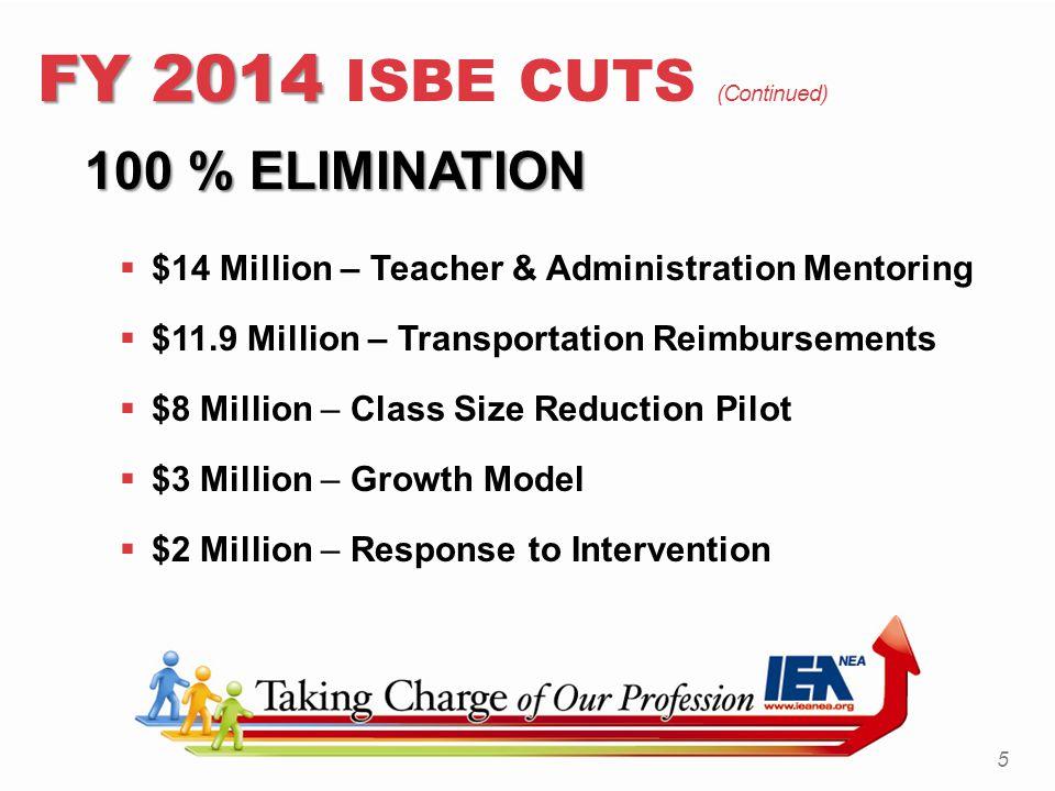 100 % ELIMINATION  $14 Million – Teacher & Administration Mentoring  $11.9 Million – Transportation Reimbursements  $8 Million – Class Size Reducti