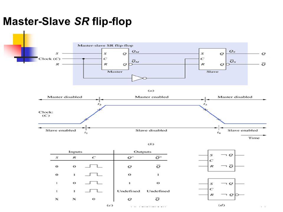 A. Yaicharoen14 Master-Slave SR flip-flop