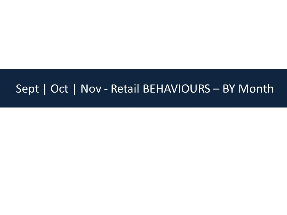 Sept | Oct | Nov - Retail BEHAVIOURS – BY Month