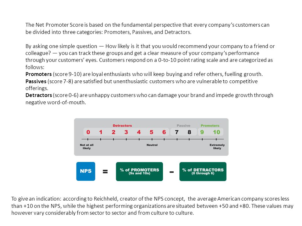 The Net Promoter Score is based on the fundamental perspective that every company's customers can be divided into three categories: Promoters, Passives, and Detractors.