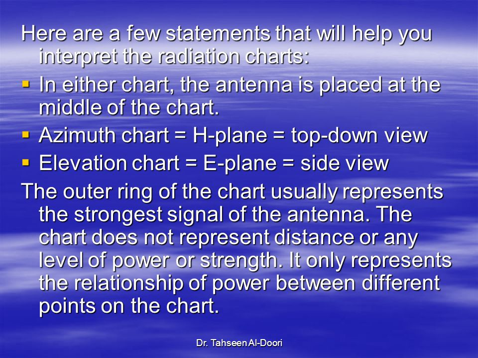 Dr. Tahseen Al-Doori Here are a few statements that will help you interpret the radiation charts:  In either chart, the antenna is placed at the midd