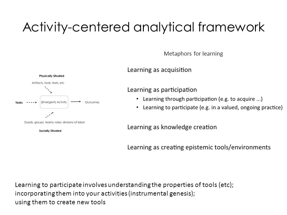 Metaphors for learning Learning to participate involves understanding the properties of tools (etc); incorporating them into your activities (instrumental genesis); using them to create new tools Activity-centered analytical framework