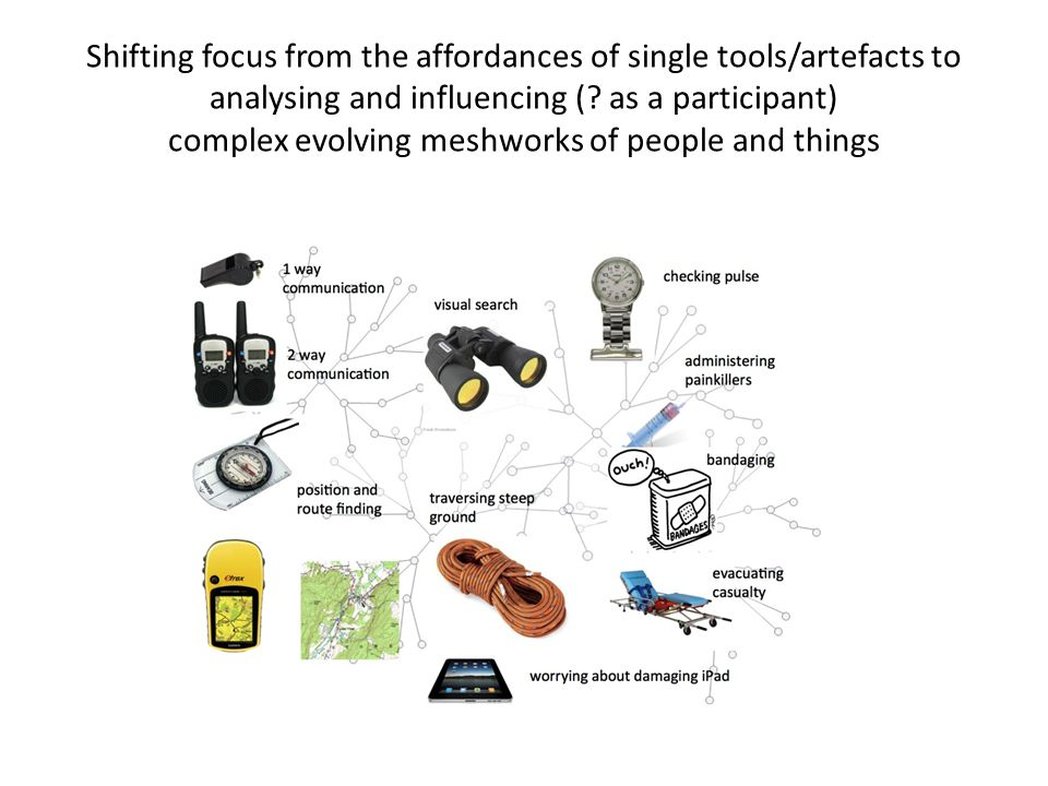Shifting focus from the affordances of single tools/artefacts to analysing and influencing (.
