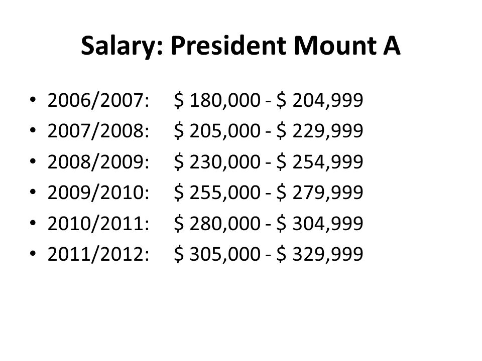 Salary: President Mount A 2006/2007: $ 180,000 - $ 204,999 2007/2008: $ 205,000 - $ 229,999 2008/2009: $ 230,000 - $ 254,999 2009/2010: $ 255,000 - $ 279,999 2010/2011: $ 280,000 - $ 304,999 2011/2012: $ 305,000 - $ 329,999