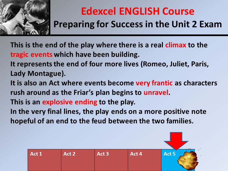 Edexcel ENGLISH Course Preparing for Success in the Unit 2 Exam