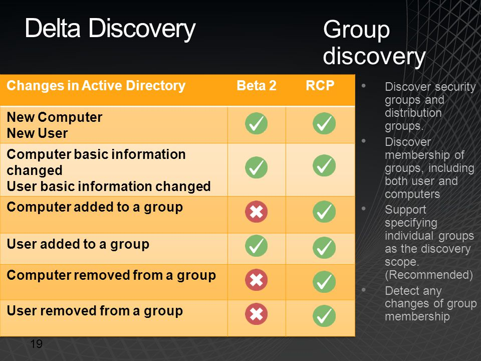 Delta Discovery Group discovery Discover security groups and distribution groups. Discover membership of groups, including both user and computers Sup