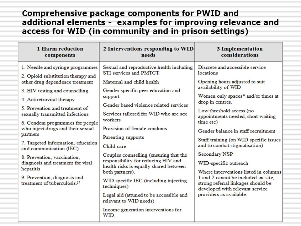 Comprehensive package components for PWID and additional elements - examples for improving relevance and access for WID (in community and in prison settings)