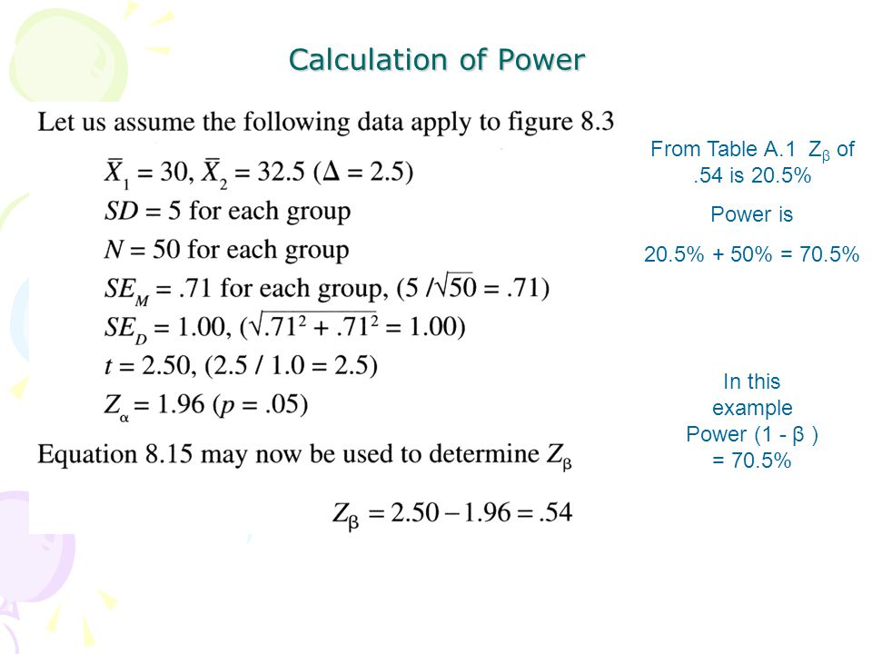 Calculation of Power In this example Power (1 - β ) = 70.5% From Table A.1 Z β of.54 is 20.5% Power is 20.5% + 50% = 70.5%